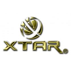 Повербанки XTAR