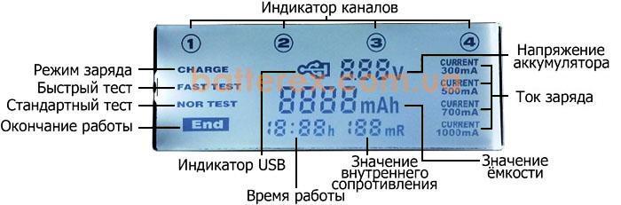 дисплей Liitokala Lii-500